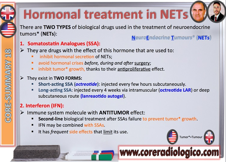 CORE-SUMMARY_18_Hormonal treatment (SSA&IFN)